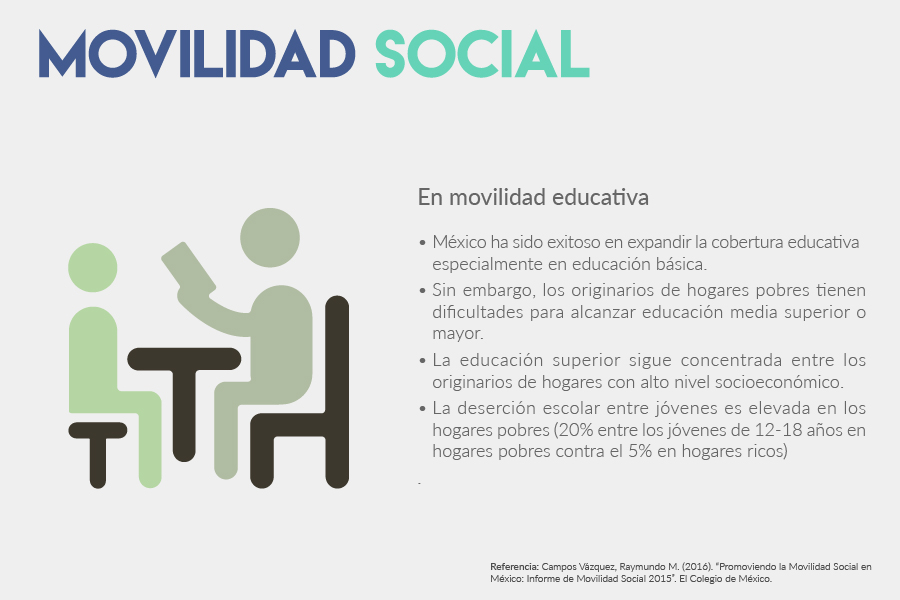 Movilidad Educativa